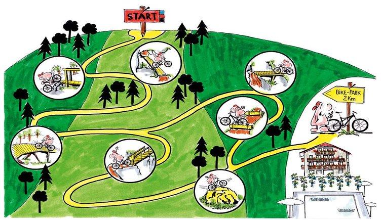 Bikepark Tramin, © Bikehotel Traminer Hof